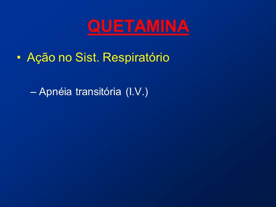 QUETAMINA Ação no Sist. Respiratório –Apnéia transitória (I.V.)