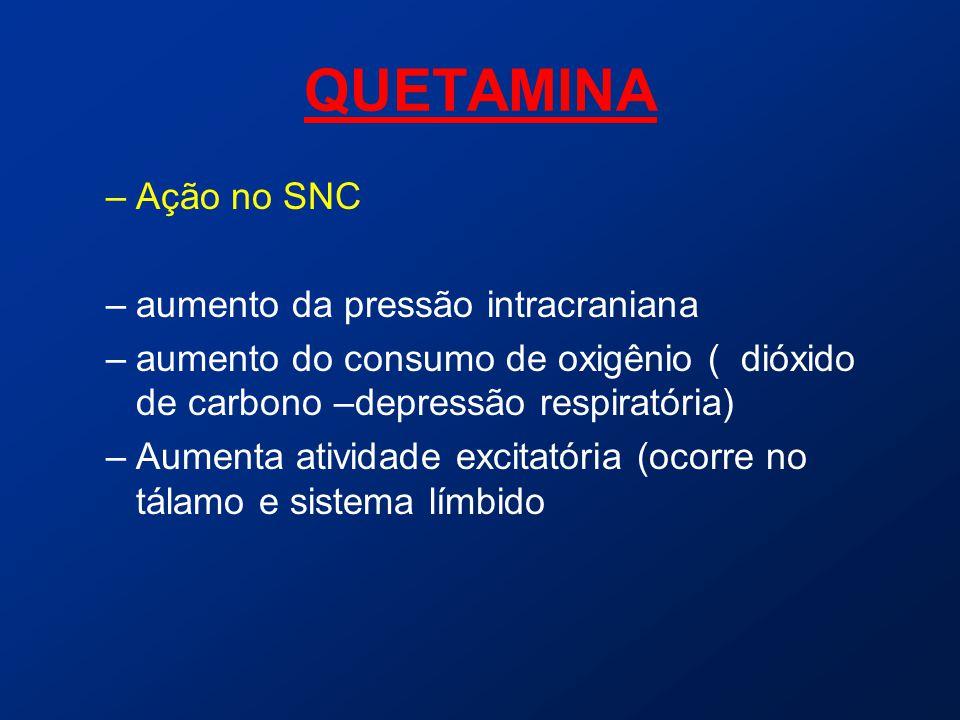 QUETAMINA –Ação no SNC –aumento da pressão intracraniana –aumento do consumo de oxigênio ( dióxido de carbono –depressão respiratória) –Aumenta atividade excitatória (ocorre no tálamo e sistema límbido