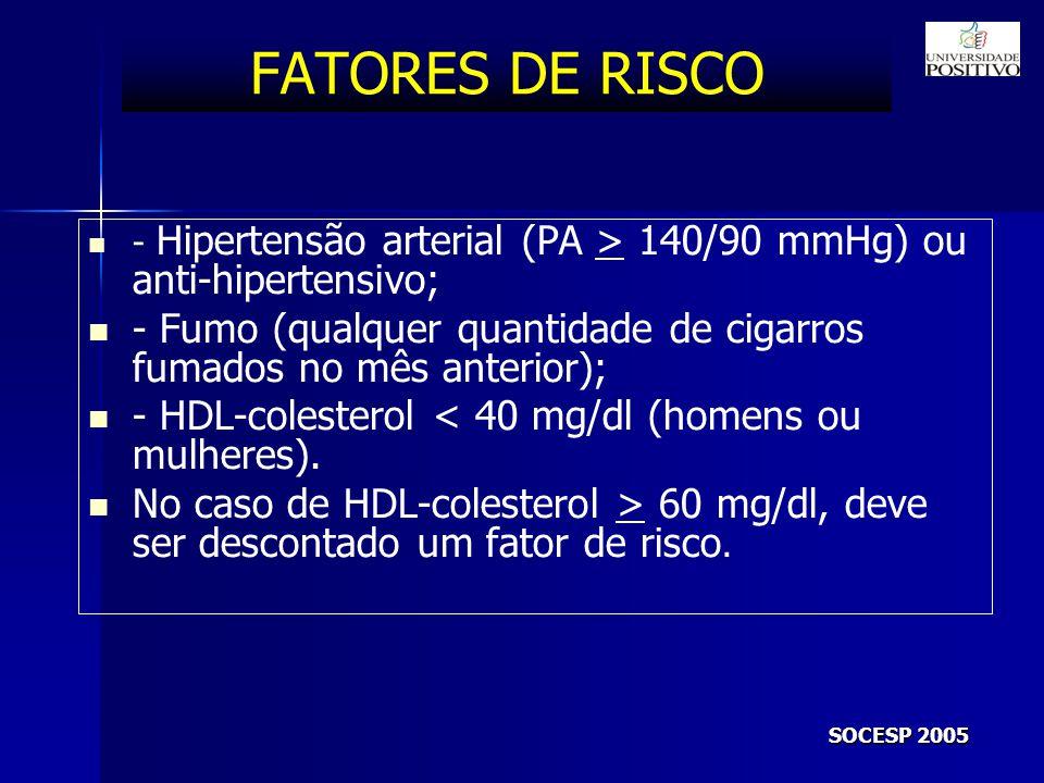 FATORES DE RISCO - Hipertensão arterial (PA > 140/90 mmHg) ou anti-hipertensivo; - Fumo (qualquer quantidade de cigarros fumados no mês anterior); - HDL-colesterol < 40 mg/dl (homens ou mulheres).