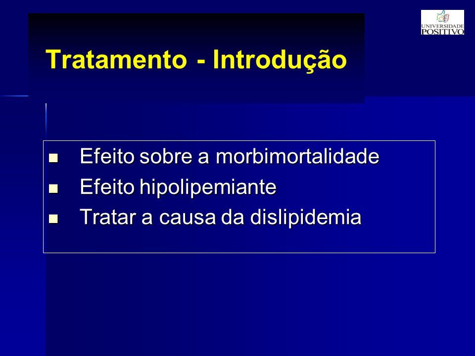Tratamento - Introdução Efeito sobre a morbimortalidade Efeito sobre a morbimortalidade Efeito hipolipemiante Efeito hipolipemiante Tratar a causa da dislipidemia Tratar a causa da dislipidemia