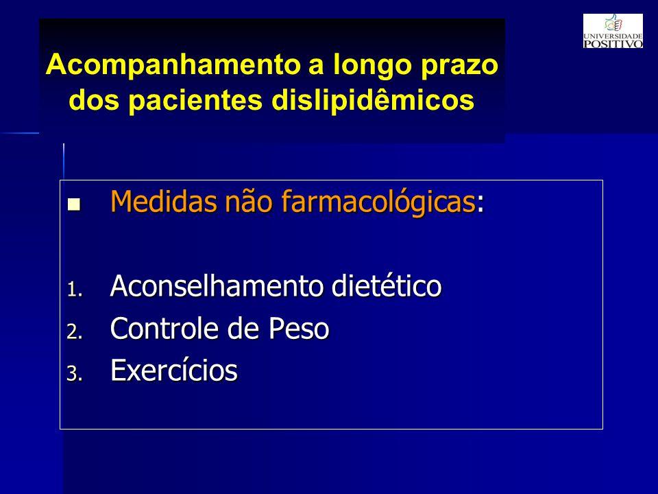Acompanhamento a longo prazo dos pacientes dislipidêmicos Medidas não farmacológicas: Medidas não farmacológicas: 1.