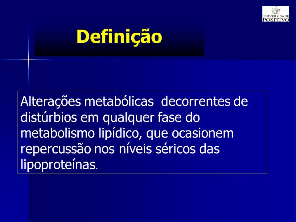 Definição Alterações metabólicas decorrentes de distúrbios em qualquer fase do metabolismo lipídico, que ocasionem repercussão nos níveis séricos das lipoproteínas.