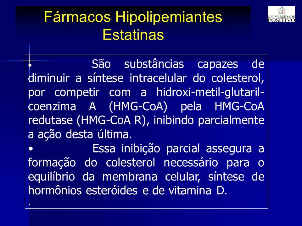 Fármacos Hipolipemiantes Estatinas São substâncias capazes de diminuir a síntese intracelular do colesterol, por competir com a hidroxi-metil-glutaril- coenzima A (HMG-CoA) pela HMG-CoA redutase (HMG-CoA R), inibindo parcialmente a ação desta última.