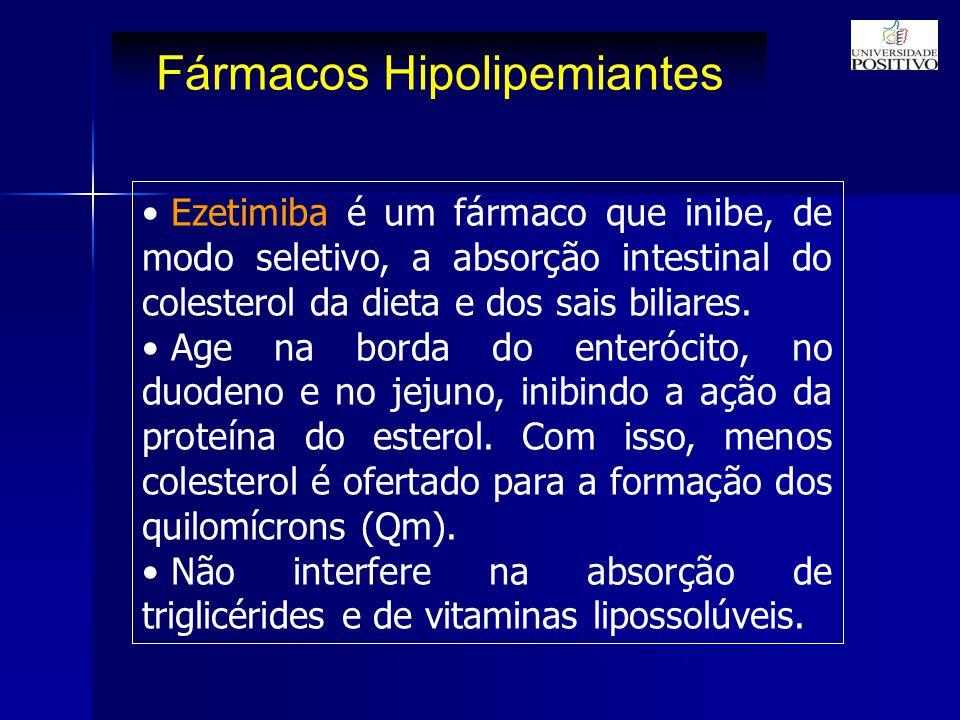 Fármacos Hipolipemiantes Ezetimiba é um fármaco que inibe, de modo seletivo, a absorção intestinal do colesterol da dieta e dos sais biliares.