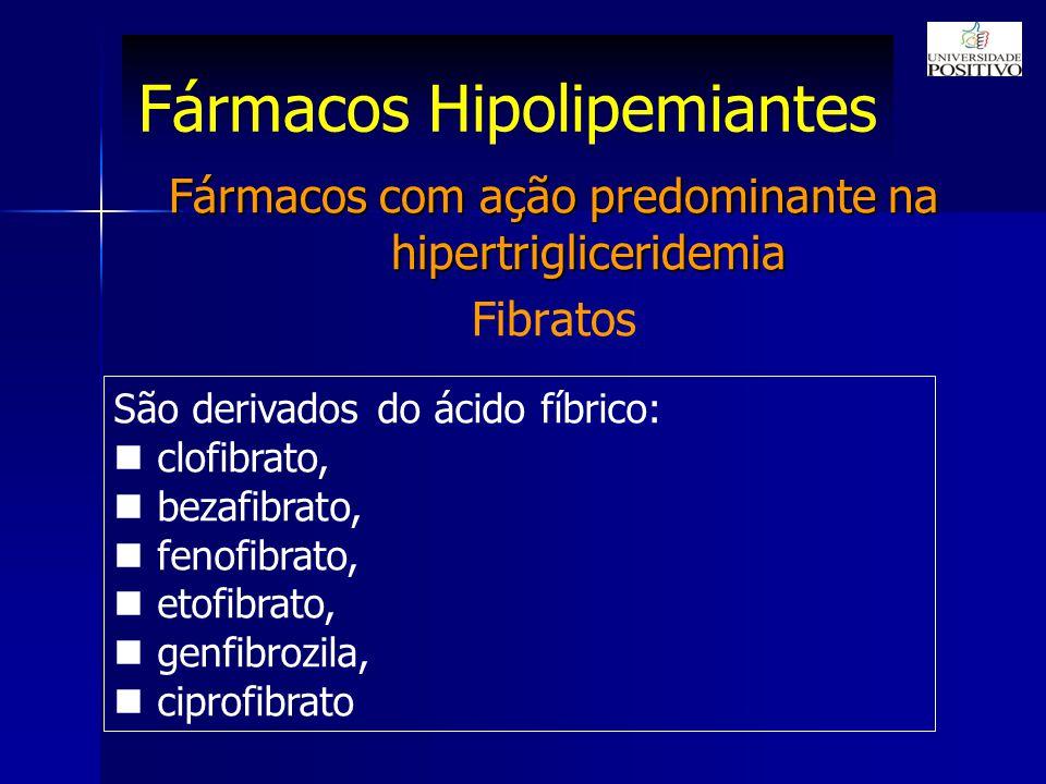 Fármacos Hipolipemiantes Fármacos com ação predominante na hipertrigliceridemia Fibratos São derivados do ácido fíbrico: clofibrato, bezafibrato, fenofibrato, etofibrato, genfibrozila, ciprofibrato