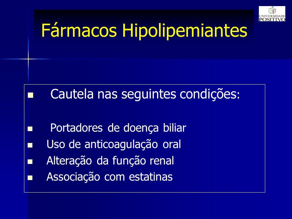 Fármacos Hipolipemiantes Cautela nas seguintes condições : Portadores de doença biliar Uso de anticoagulação oral Alteração da função renal Associação com estatinas