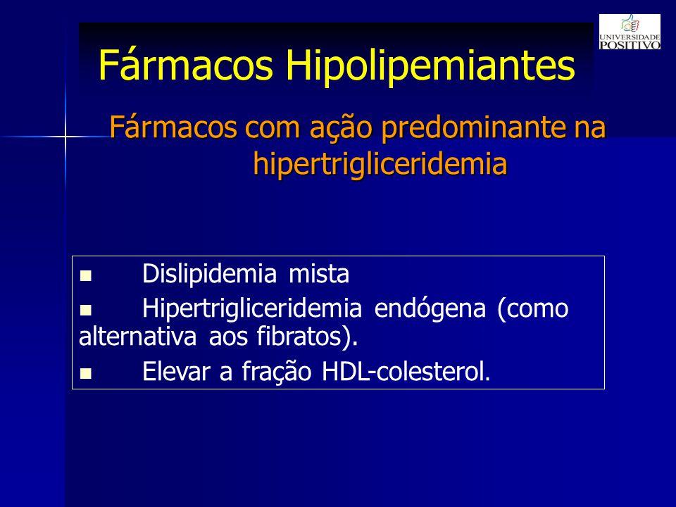 Fármacos Hipolipemiantes Fármacos com ação predominante na hipertrigliceridemia Dislipidemia mista Hipertrigliceridemia endógena (como alternativa aos fibratos).