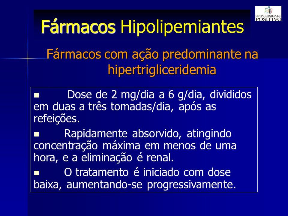 Fármacos Fármacos Hipolipemiantes Fármacos com ação predominante na hipertrigliceridemia Dose de 2 mg/dia a 6 g/dia, divididos em duas a três tomadas/dia, após as refeições.