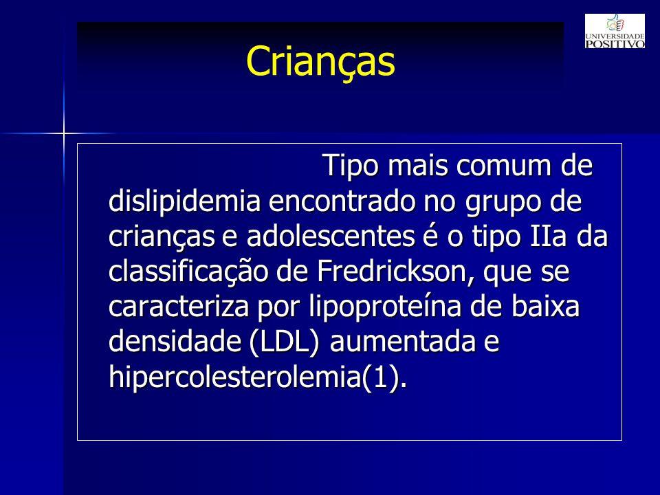Crianças Tipo mais comum de dislipidemia encontrado no grupo de crianças e adolescentes é o tipo IIa da classificação de Fredrickson, que se caracteriza por lipoproteína de baixa densidade (LDL) aumentada e hipercolesterolemia(1).