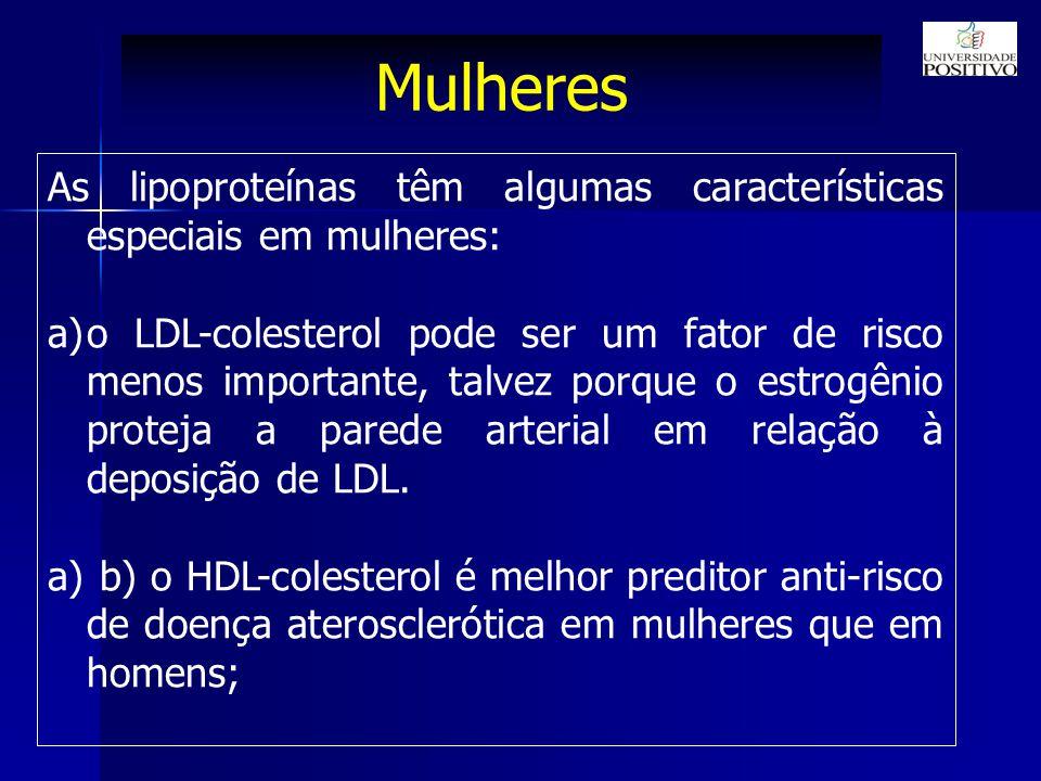 Mulheres As lipoproteínas têm algumas características especiais em mulheres: a)o LDL-colesterol pode ser um fator de risco menos importante, talvez porque o estrogênio proteja a parede arterial em relação à deposição de LDL.
