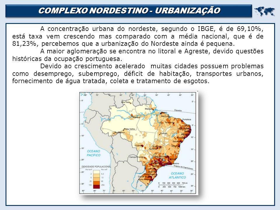 COMPLEXO NORDESTINO - URBANIZAÇÃO  A concentração urbana do nordeste, segundo o IBGE, é de 69,10%, está taxa vem crescendo mas comparado com a média nacional, que é de 81,23%, percebemos que a urbanização do Nordeste ainda é pequena.