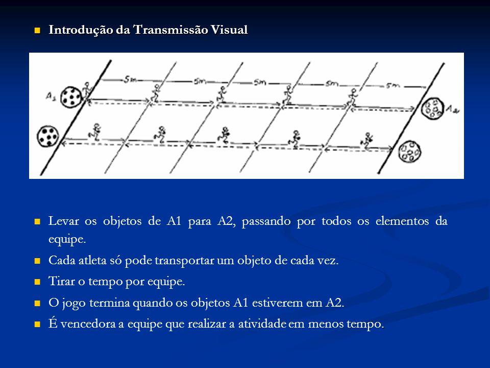 Introdução da Transmissão Visual Introdução da Transmissão Visual Levar os objetos de A1 para A2, passando por todos os elementos da equipe.
