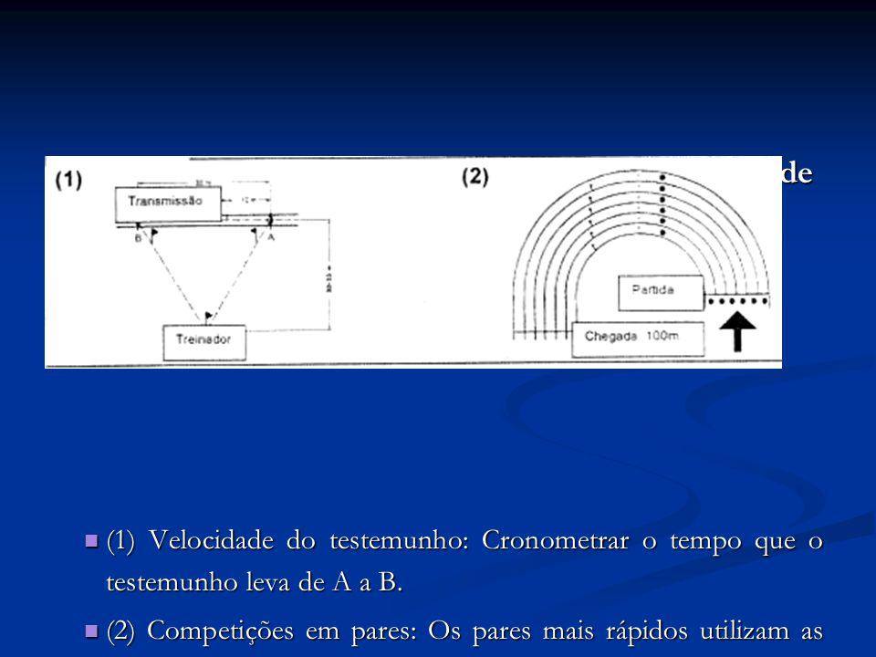 Adaptação da Técnica de Transmissão à Velocidade e Condições de uma Prova (1) Velocidade do testemunho: Cronometrar o tempo que o testemunho leva de A a B.