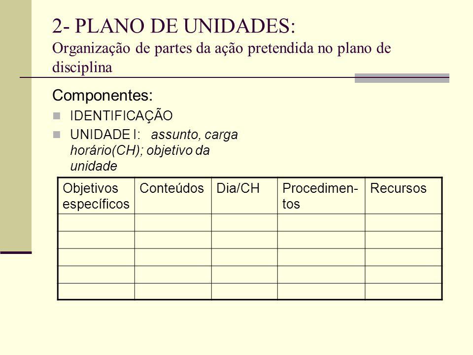 2- PLANO DE UNIDADES: Organização de partes da ação pretendida no plano de disciplina Componentes: IDENTIFICAÇÃO UNIDADE I: assunto, carga horário(CH)