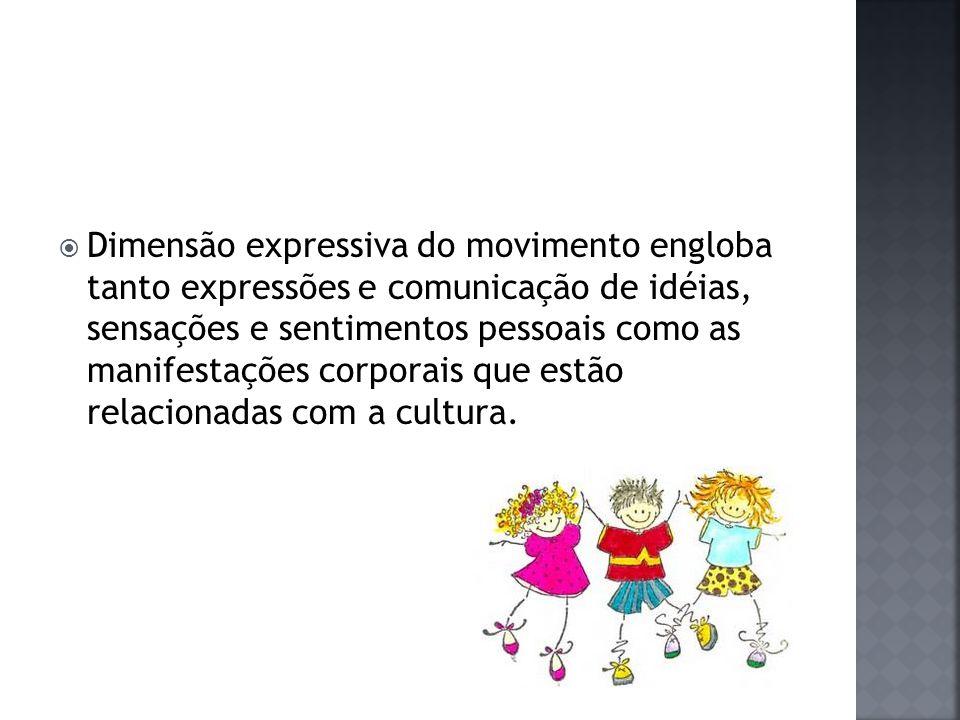  Professor é referencia para o aluno e deve cuidar de sua expressão e posturas corporais.