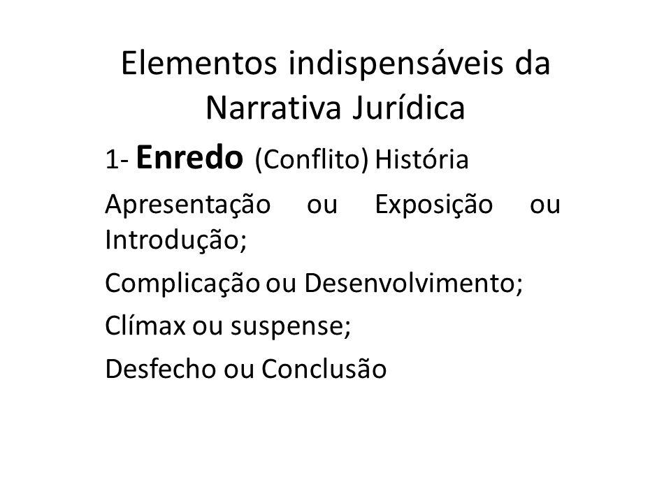 Elementos indispensáveis da Narrativa Jurídica 1- Enredo (Conflito) História Apresentação ou Exposição ou Introdução; Complicação ou Desenvolvimento; Clímax ou suspense; Desfecho ou Conclusão