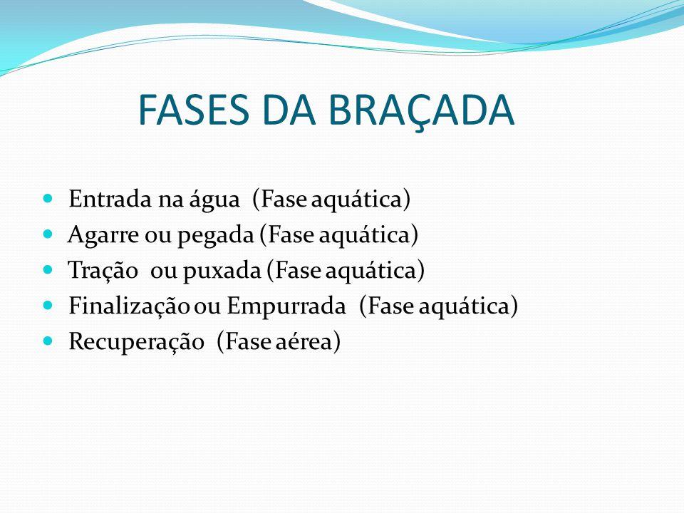 FASES DA BRAÇADA Entrada na água (Fase aquática) Agarre ou pegada (Fase aquática) Tração ou puxada (Fase aquática) Finalização ou Empurrada (Fase aquática) Recuperação (Fase aérea)