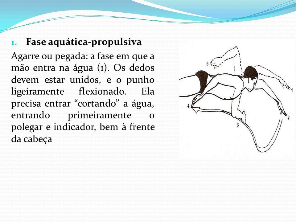 1.Fase aquática-propulsiva Agarre ou pegada: a fase em que a mão entra na água (1).