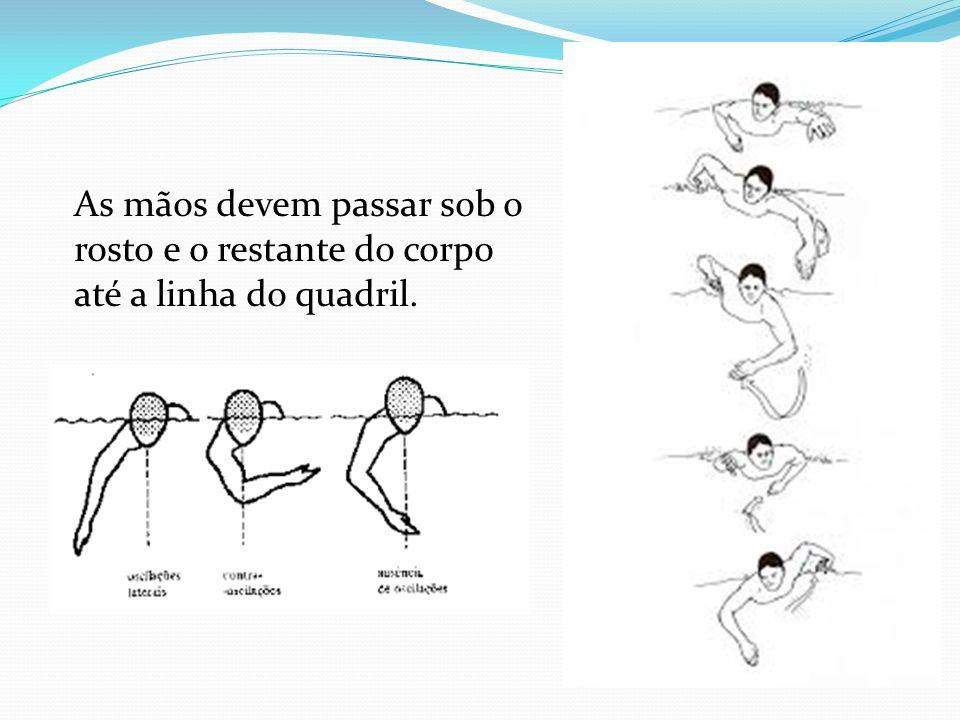 As mãos devem passar sob o rosto e o restante do corpo até a linha do quadril.