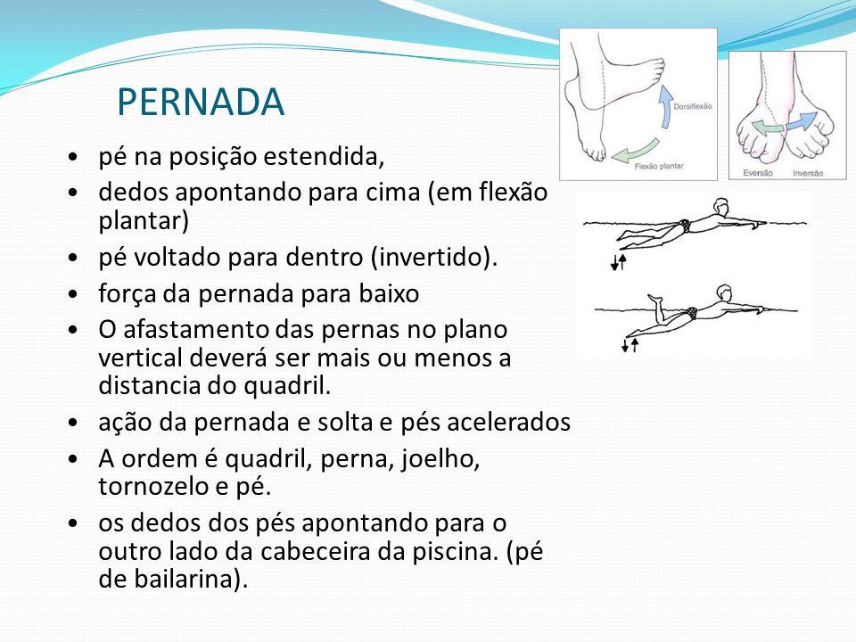 PERNADA pé na posição estendida, dedos apontando para cima (em flexão plantar) pé voltado para dentro (invertido).