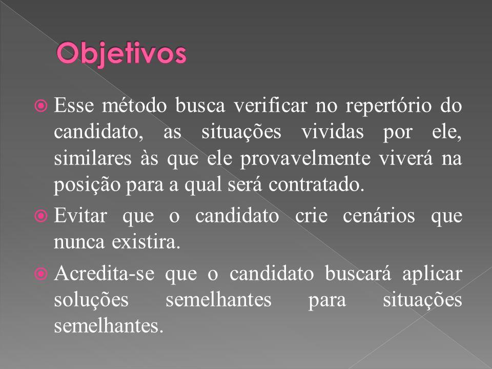  Esse método busca verificar no repertório do candidato, as situações vividas por ele, similares às que ele provavelmente viverá na posição para a qual será contratado.