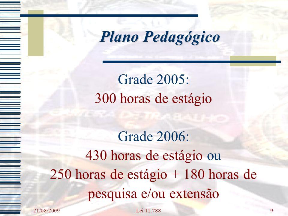 21/08/2009 Lei 11.7889 Grade 2005: 300 horas de estágio Grade 2006: 430 horas de estágio ou 250 horas de estágio + 180 horas de pesquisa e/ou extensão Plano Pedagógico