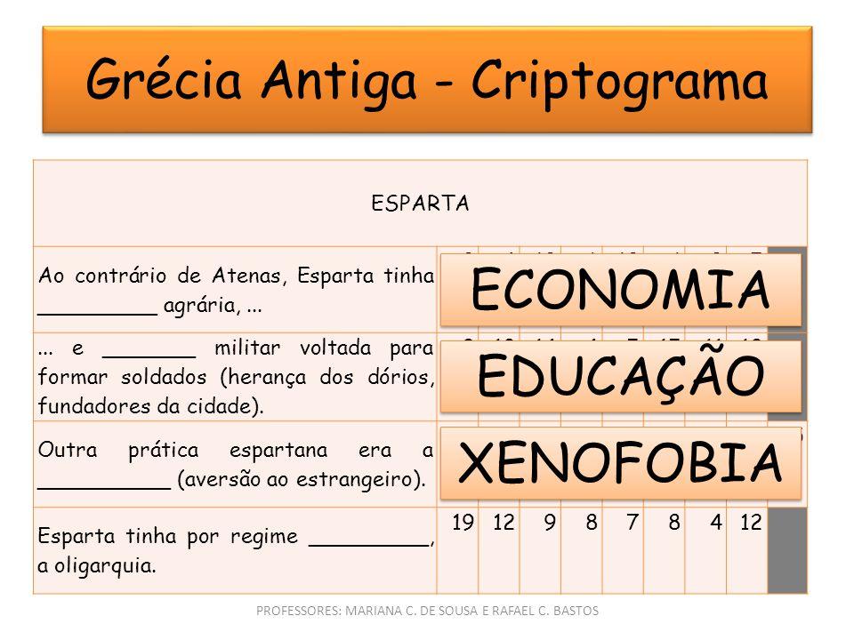Xenofobia PROFESSORES: MARIANA C. DE SOUSA E RAFAEL C. BASTOS
