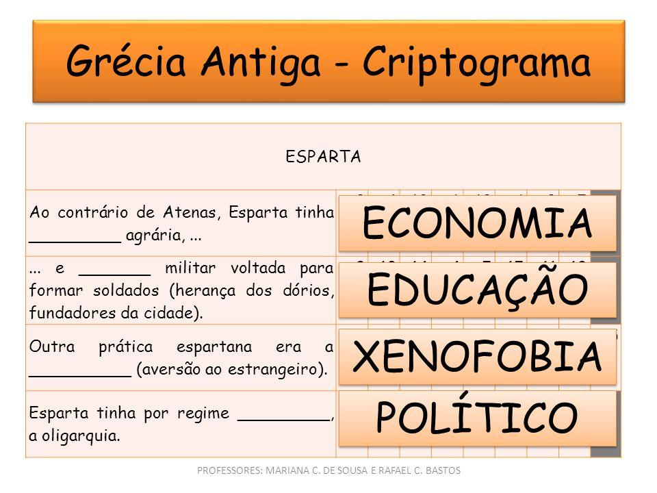 Oligarquia PROFESSORES: MARIANA C. DE SOUSA E RAFAEL C. BASTOS