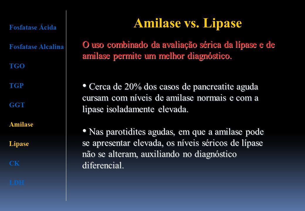 Amilase vs. Lipase Fosfatase Ácida Fosfatase Alcalina TGO TGP GGT Amilase Lipase CK LDH O uso combinado da avaliação sérica da lípase e de amilase per
