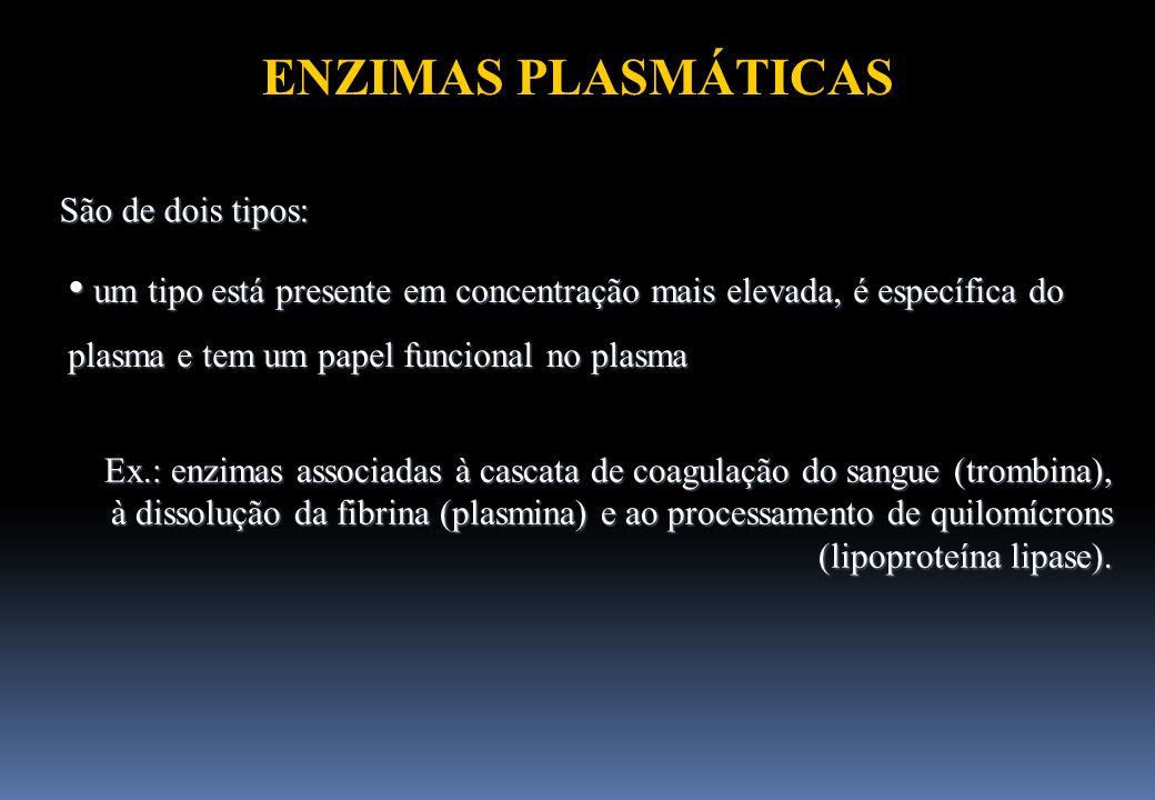São de dois tipos: um tipo está presente em concentração mais elevada, é específica do plasma e tem um papel funcional no plasma um tipo está presente