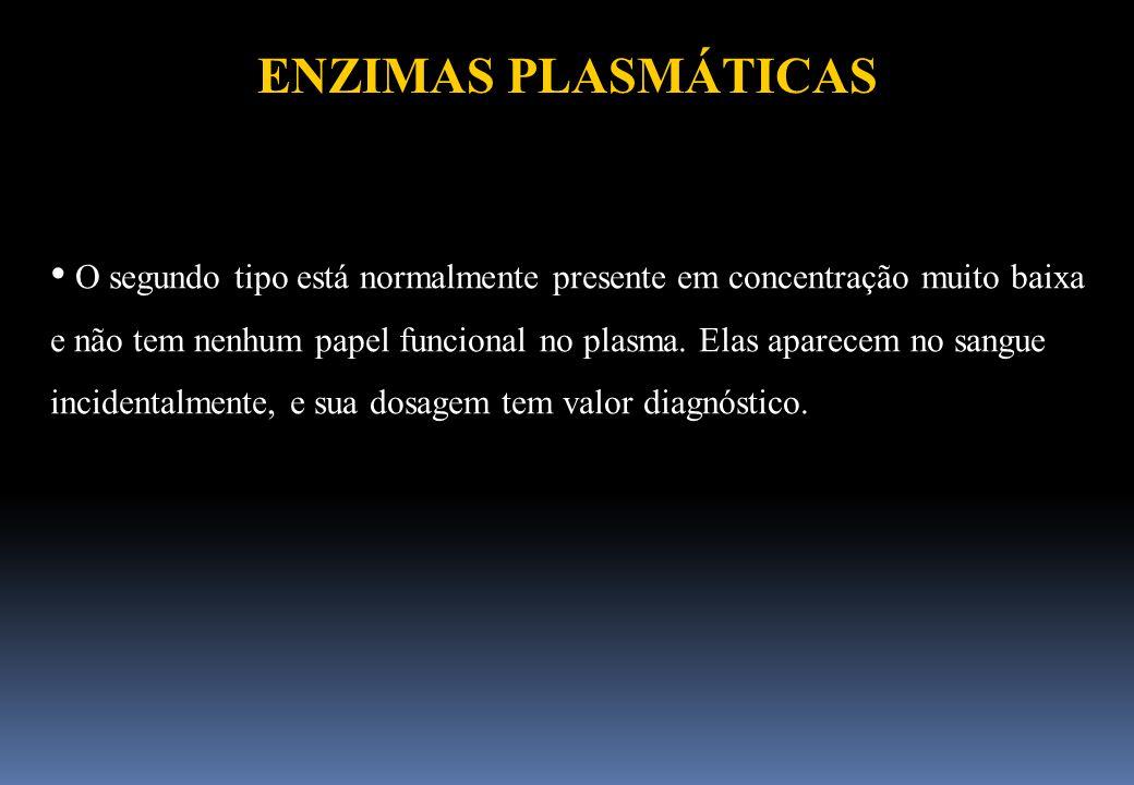 ENZIMAS PLASMÁTICAS O segundo tipo está normalmente presente em concentração muito baixa e não tem nenhum papel funcional no plasma. Elas aparecem no