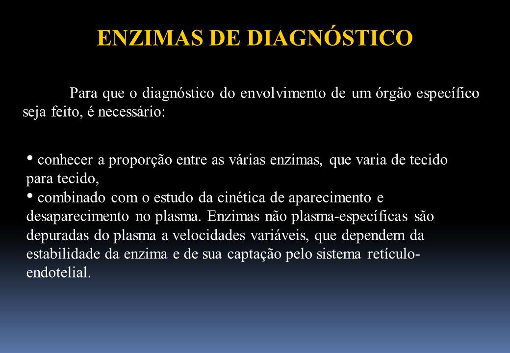 Para que o diagnóstico do envolvimento de um órgão específico seja feito, é necessário: ENZIMAS DE DIAGNÓSTICO conhecer a proporção entre as várias en