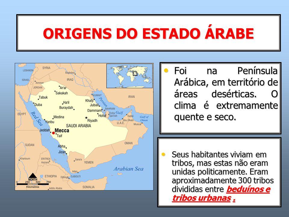 ORIGENS DO ESTADO ÁRABE Foi na Península Arábica, em território de áreas desérticas.