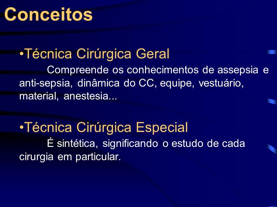 Técnica Cirúrgica Geral Compreende os conhecimentos de assepsia e anti-sepsia, dinâmica do CC, equipe, vestuário, material, anestesia...
