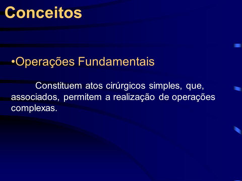 Operações Fundamentais Constituem atos cirúrgicos simples, que, associados, permitem a realização de operações complexas.