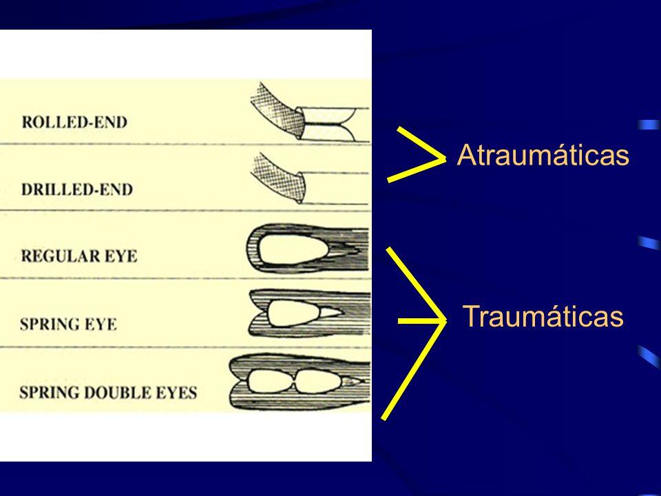 Atraumáticas Traumáticas