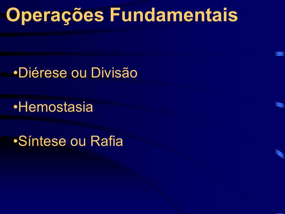 Operações Fundamentais Diérese ou Divisão Hemostasia Síntese ou Rafia