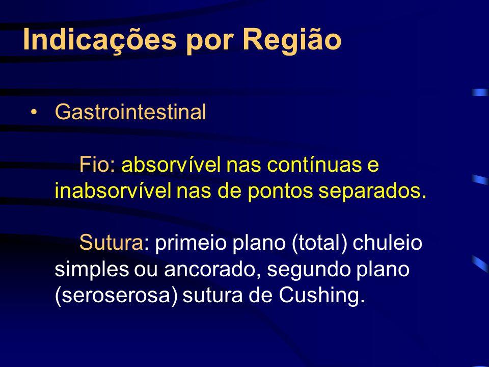 Indicações por Região Gastrointestinal Fio: absorvível nas contínuas e inabsorvível nas de pontos separados.