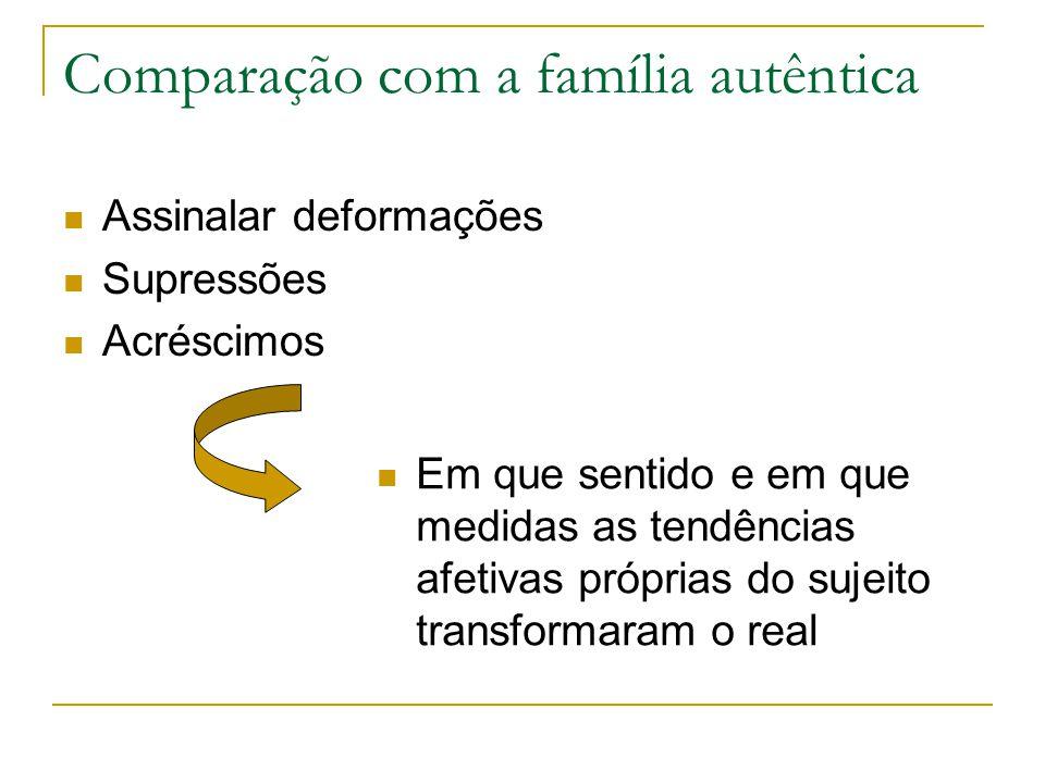 Comparação com a família autêntica Assinalar deformações Supressões Acréscimos Em que sentido e em que medidas as tendências afetivas próprias do suje