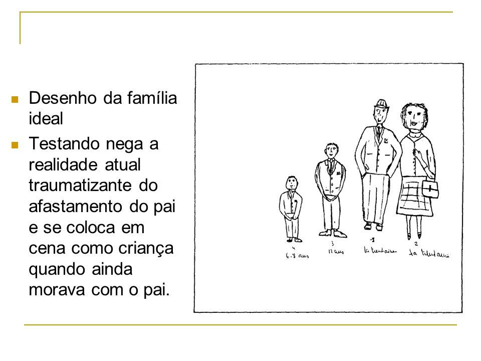 Desenho da família ideal Testando nega a realidade atual traumatizante do afastamento do pai e se coloca em cena como criança quando ainda morava com