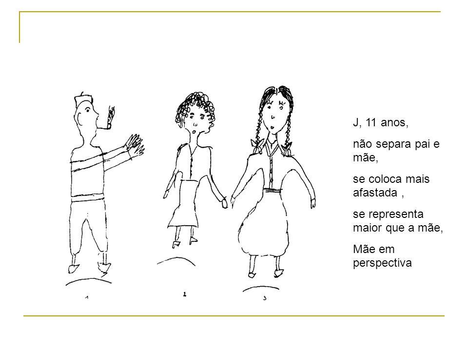 J, 11 anos, não separa pai e mãe, se coloca mais afastada, se representa maior que a mãe, Mãe em perspectiva