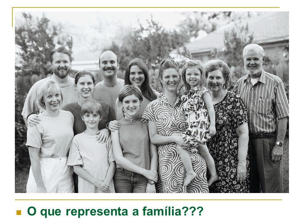 O que representa a família???