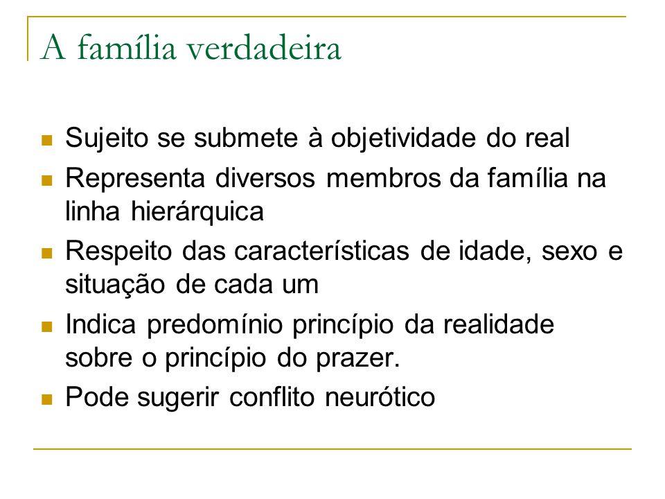 A família verdadeira Sujeito se submete à objetividade do real Representa diversos membros da família na linha hierárquica Respeito das característica