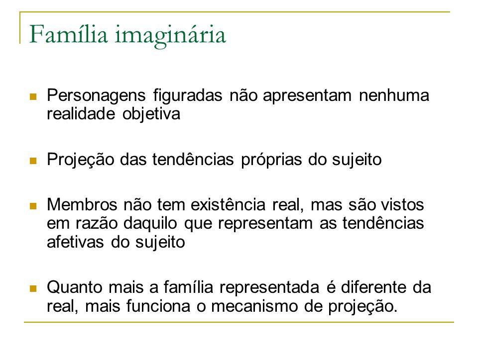 Família imaginária Personagens figuradas não apresentam nenhuma realidade objetiva Projeção das tendências próprias do sujeito Membros não tem existên