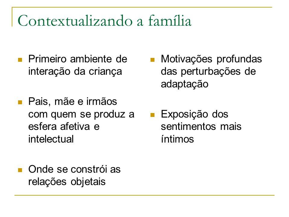 Contextualizando a família Primeiro ambiente de interação da criança Pais, mãe e irmãos com quem se produz a esfera afetiva e intelectual Onde se cons