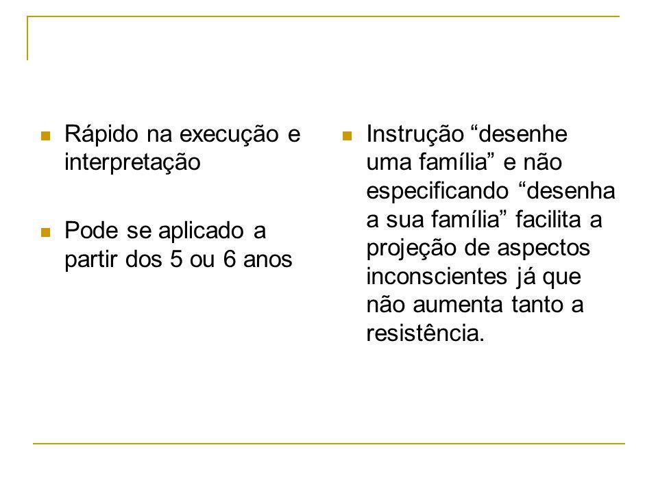 Referência: CORMAN, Louis. O teste do desenho da família. São Paulo: Casa do Psicólogo, 2003.