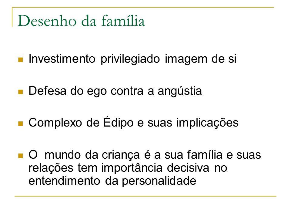 Desenho da família Investimento privilegiado imagem de si Defesa do ego contra a angústia Complexo de Édipo e suas implicações O mundo da criança é a