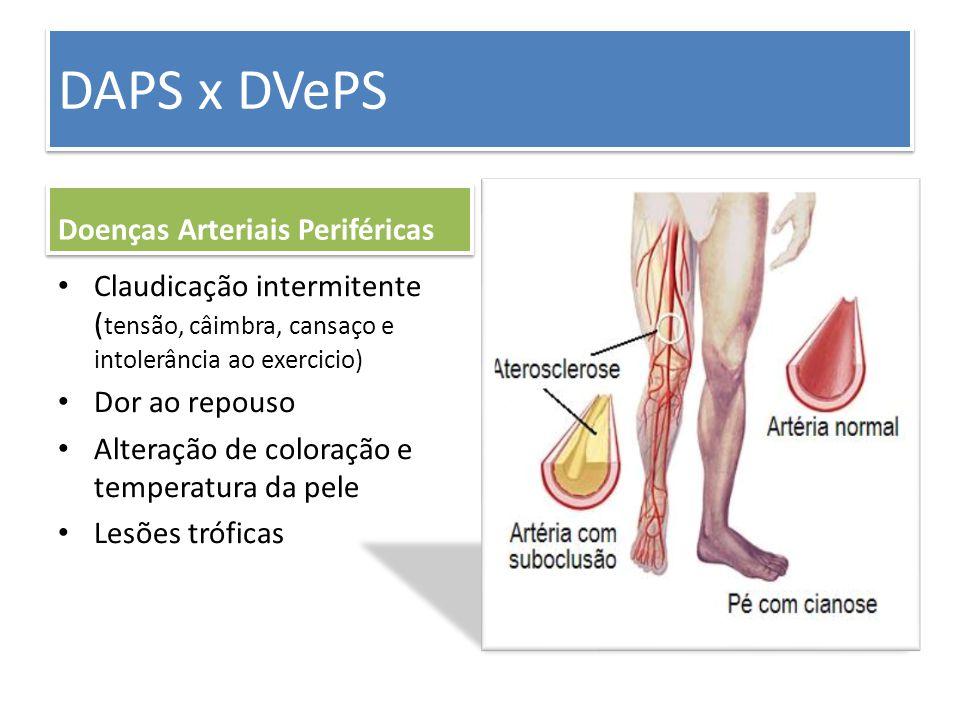 DAPS x DVePS Doenças Arteriais Periféricas Claudicação intermitente ( tensão, câimbra, cansaço e intolerância ao exercicio) Dor ao repouso Alteração d
