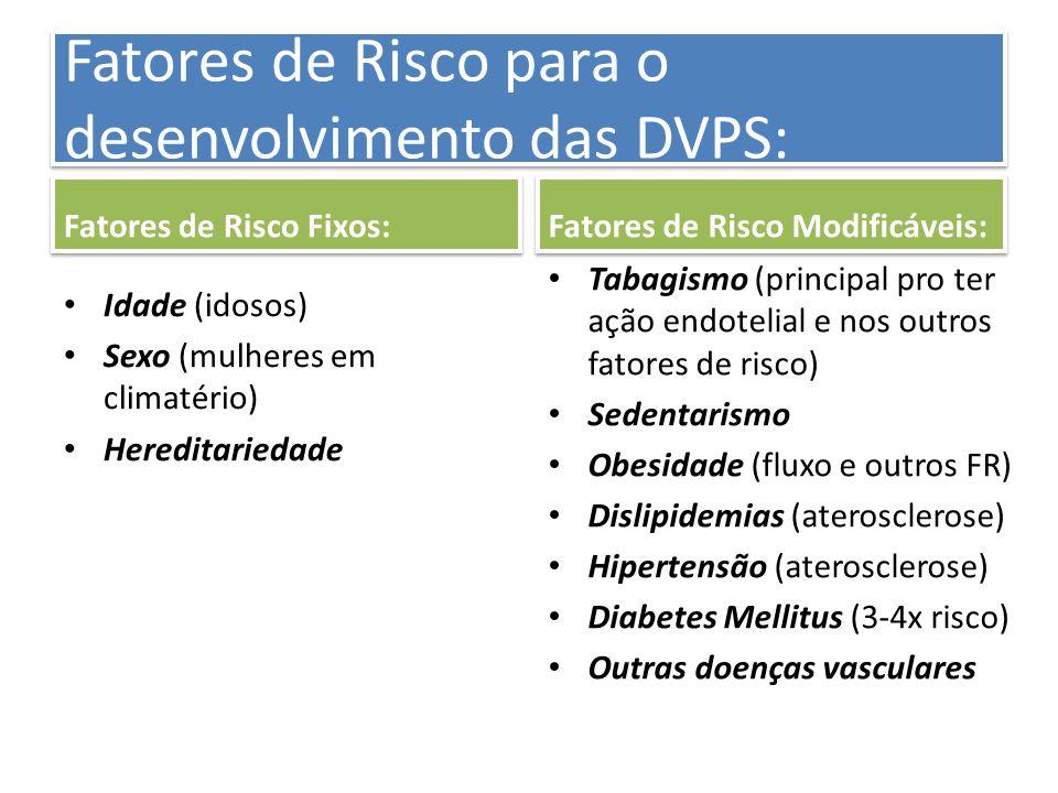 Diagnóstico das DVPS Procedimentos mais sensíveis e específicos: História pessoal História Familiar Índice de pressão sistólica tornozelo-braço USG Doppler Exames de análises laboratoriais (perfil lipídico e glicemia) Índices de Desempenhos Físicos