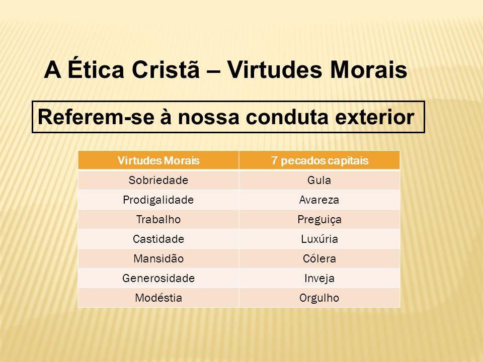 A Ética Cristã – Virtudes Morais Referem-se à nossa conduta exterior Virtudes Morais7 pecados capitais SobriedadeGula ProdigalidadeAvareza TrabalhoPreguiça CastidadeLuxúria MansidãoCólera GenerosidadeInveja ModéstiaOrgulho